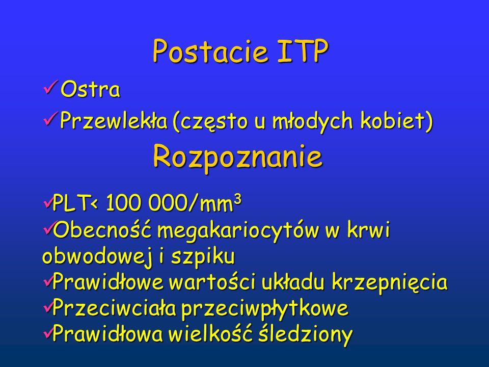 Postacie ITP Ostra Ostra Przewlekła (często u młodych kobiet) Przewlekła (często u młodych kobiet) Rozpoznanie PLT< 100 000/mm 3 PLT< 100 000/mm 3 Obe
