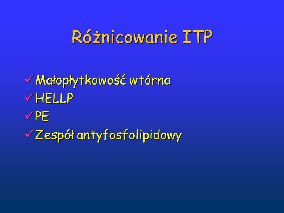 Różnicowanie ITP Małopłytkowość wtórna Małopłytkowość wtórna HELLP HELLP PE PE Zespół antyfosfolipidowy Zespół antyfosfolipidowy