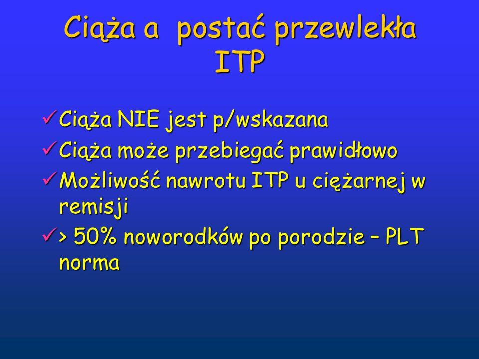 Ciąża a postać przewlekła ITP Ciąża NIE jest p/wskazana Ciąża NIE jest p/wskazana Ciąża może przebiegać prawidłowo Ciąża może przebiegać prawidłowo Mo