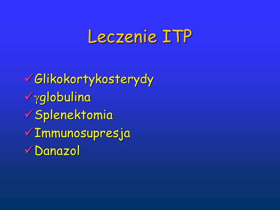 Leczenie ITP Glikokortykosterydy Glikokortykosterydy  globulina  globulina Splenektomia Splenektomia Immunosupresja Immunosupresja Danazol Danazol