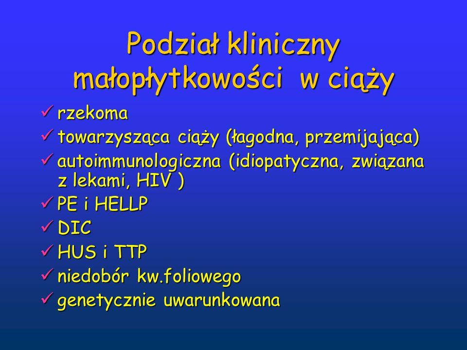 Podział kliniczny małopłytkowości w ciąży rzekoma rzekoma towarzysząca ciąży (łagodna, przemijająca) towarzysząca ciąży (łagodna, przemijająca) autoimmunologiczna (idiopatyczna, związana z lekami, HIV ) autoimmunologiczna (idiopatyczna, związana z lekami, HIV ) PE i HELLP PE i HELLP DIC DIC HUS i TTP HUS i TTP niedobór kw.foliowego niedobór kw.foliowego genetycznie uwarunkowana genetycznie uwarunkowana