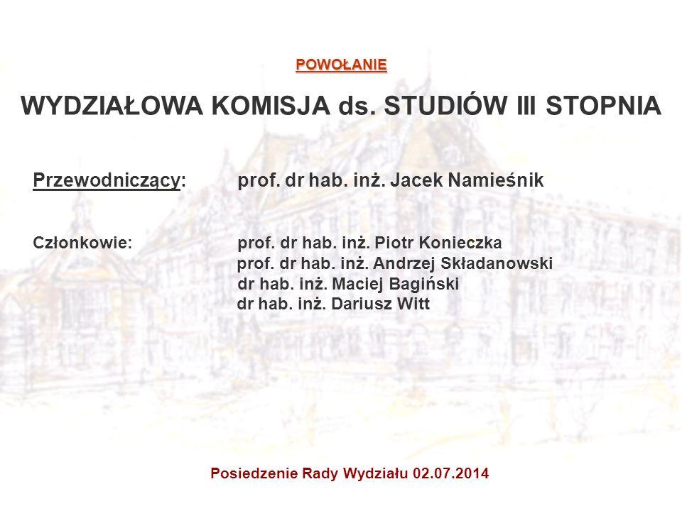 POWOŁANIE WYDZIAŁOWA KOMISJA ds. STUDIÓW III STOPNIA Posiedzenie Rady Wydziału 02.07.2014 Przewodniczący: prof. dr hab. inż. Jacek Namieśnik Członkowi