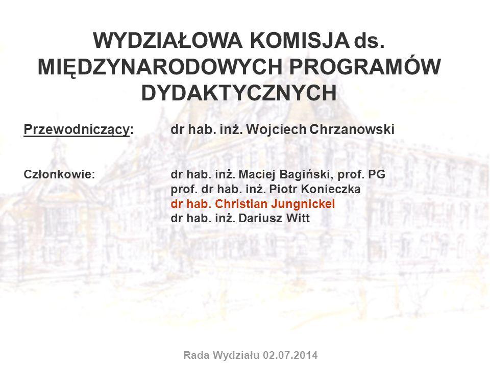 WYDZIAŁOWA KOMISJA ds. MIĘDZYNARODOWYCH PROGRAMÓW DYDAKTYCZNYCH Przewodniczący: dr hab. inż. Wojciech Chrzanowski Członkowie:dr hab. inż. Maciej Bagiń
