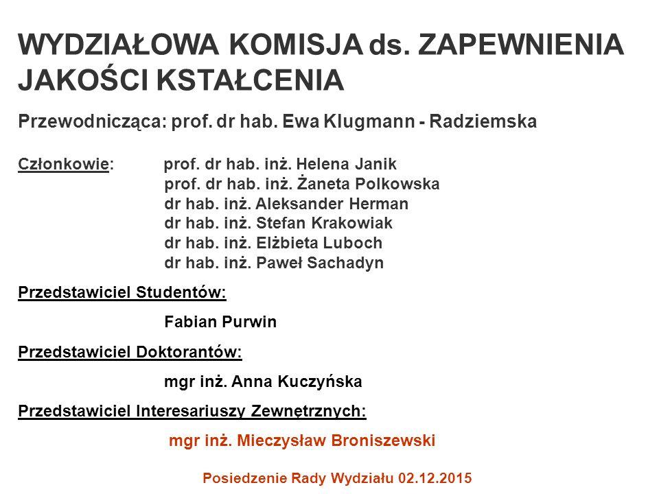 WYDZIAŁOWA KOMISJA ds. ZAPEWNIENIA JAKOŚCI KSTAŁCENIA Przewodnicząca: prof. dr hab. Ewa Klugmann - Radziemska Członkowie: prof. dr hab. inż. Helena Ja