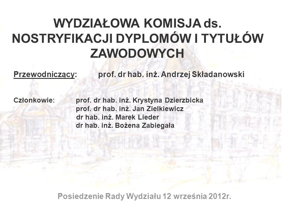 WYDZIAŁOWA KOMISJA ds. NOSTRYFIKACJI DYPLOMÓW I TYTUŁÓW ZAWODOWYCH Posiedzenie Rady Wydziału 12 września 2012r. Przewodniczący: prof. dr hab. inż. And