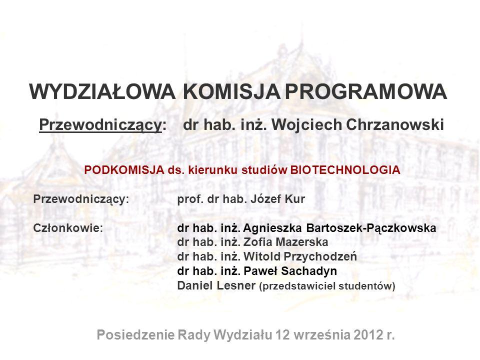 WYDZIAŁOWA KOMISJA PROGRAMOWA Posiedzenie Rady Wydziału 12 września 2012 r. Przewodniczący: dr hab. inż. Wojciech Chrzanowski PODKOMISJA ds. kierunku
