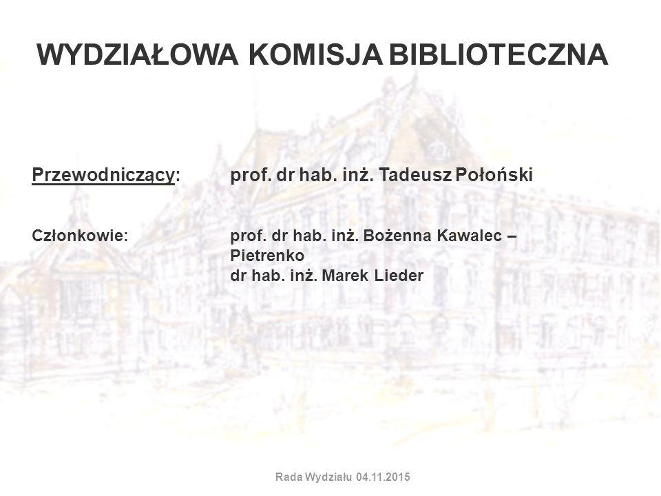 WYDZIAŁOWA KOMISJA BIBLIOTECZNA Przewodniczący: prof. dr hab. inż. Tadeusz Połoński Członkowie:prof. dr hab. inż. Bożenna Kawalec – Pietrenko dr hab.