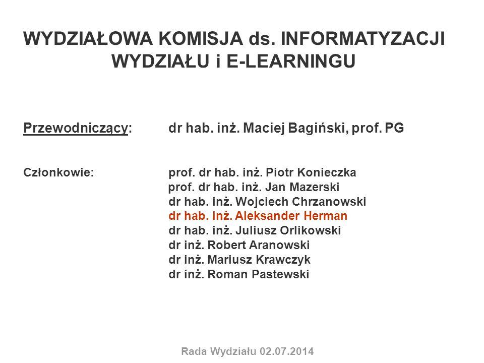 WYDZIAŁOWA KOMISJA ds. INFORMATYZACJI WYDZIAŁU i E-LEARNINGU Przewodniczący: dr hab. inż. Maciej Bagiński, prof. PG Członkowie:prof. dr hab. inż. Piot