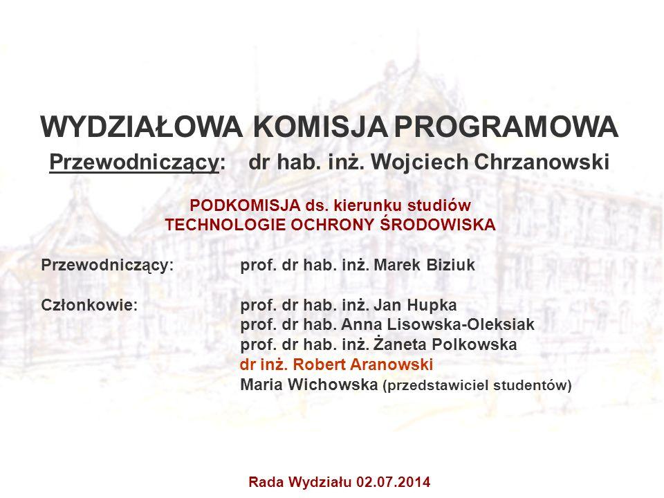 WYDZIAŁOWA KOMISJA PROGRAMOWA Przewodniczący: dr hab. inż. Wojciech Chrzanowski PODKOMISJA ds. kierunku studiów TECHNOLOGIE OCHRONY ŚRODOWISKA Przewod