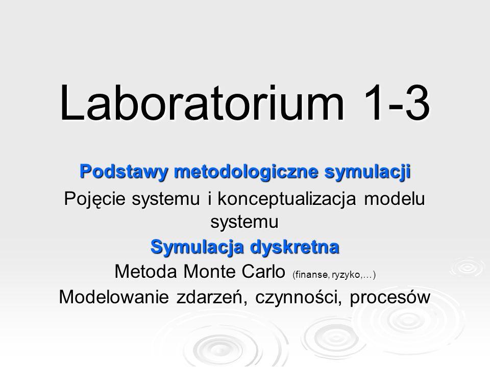 Laboratorium 1-3 Podstawy metodologiczne symulacji Pojęcie systemu i konceptualizacja modelu systemu Symulacja dyskretna Metoda Monte Carlo (finanse, ryzyko,…) Modelowanie zdarzeń, czynności, procesów