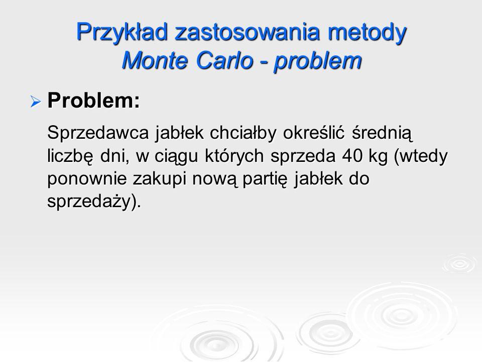 Przykład zastosowania metody Monte Carlo - problem  Problem: Sprzedawca jabłek chciałby określić średnią liczbę dni, w ciągu których sprzeda 40 kg (wtedy ponownie zakupi nową partię jabłek do sprzedaży).