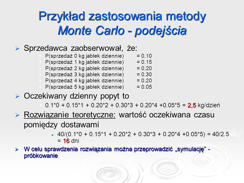 """Przykład zastosowania metody Monte Carlo - podejścia  Sprzedawca zaobserwował, że: P(sprzedaż 0 kg jabłek dziennie)= 0.10P(sprzedaż 0 kg jabłek dziennie)= 0.10 P(sprzedaż 1 kg jabłek dziennie)= 0.15P(sprzedaż 1 kg jabłek dziennie)= 0.15 P(sprzedaż 2 kg jabłek dziennie)= 0.20P(sprzedaż 2 kg jabłek dziennie)= 0.20 P(sprzedaż 3 kg jabłek dziennie)= 0.30P(sprzedaż 3 kg jabłek dziennie)= 0.30 P(sprzedaż 4 kg jabłek dziennie)= 0.20P(sprzedaż 4 kg jabłek dziennie)= 0.20 P(sprzedaż 5 kg jabłek dziennie)= 0.05P(sprzedaż 5 kg jabłek dziennie)= 0.05  Oczekiwany dzienny popyt to 0.1*0 + 0.15*1 + 0.20*2 + 0.30*3 + 0.20*4 +0.05*5 = 2,5 kg/dzień0.1*0 + 0.15*1 + 0.20*2 + 0.30*3 + 0.20*4 +0.05*5 = 2,5 kg/dzień  Rozwiązanie teoretyczne: wartość oczekiwana czasu pomiędzy dostawami 40/(0.1*0 + 0.15*1 + 0.20*2 + 0.30*3 + 0.20*4 +0.05*5) = 40/2.5 = 16 dni 40/(0.1*0 + 0.15*1 + 0.20*2 + 0.30*3 + 0.20*4 +0.05*5) = 40/2.5 = 16 dni  W celu sprawdzenia rozwiązania można przeprowadzić """"symulację - próbkowanie"""