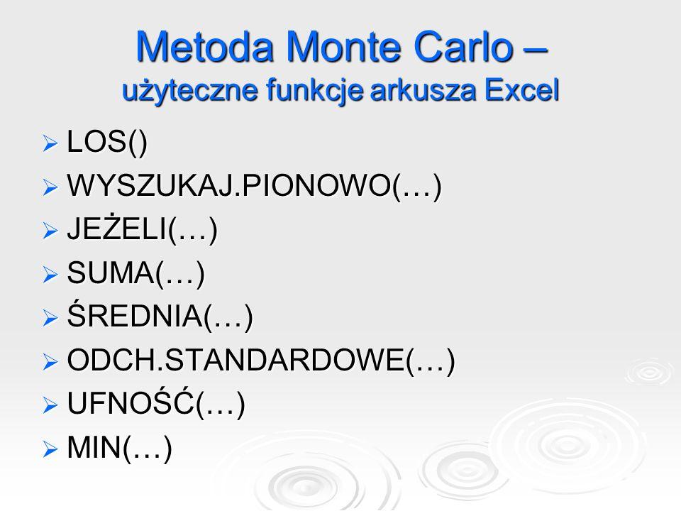 Metoda Monte Carlo – użyteczne funkcje arkusza Excel  LOS()  WYSZUKAJ.PIONOWO(…)  JEŻELI(…)  SUMA(…)  ŚREDNIA(…)  ODCH.STANDARDOWE(…)  UFNOŚĆ(…)  MIN(…)