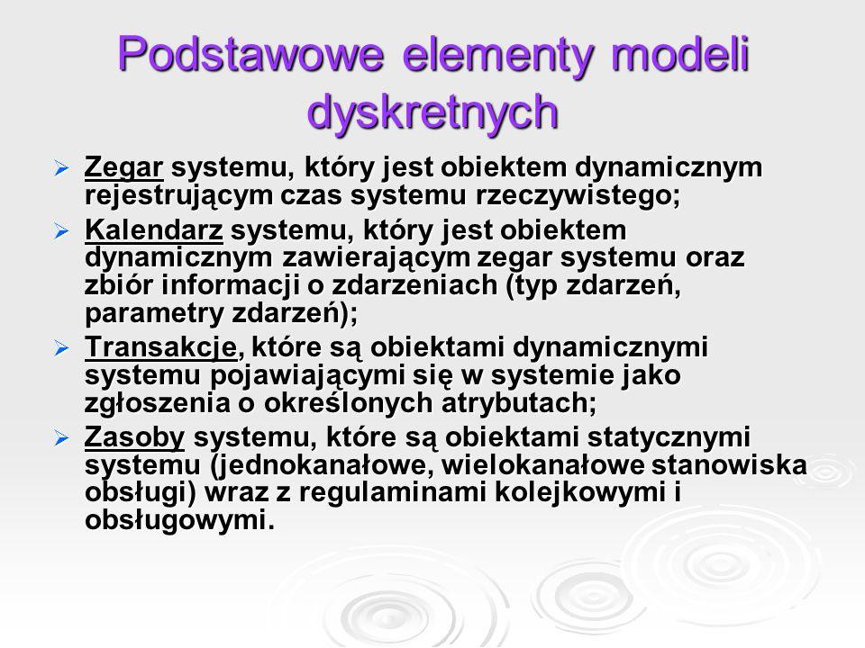 Podstawowe elementy modeli dyskretnych  Zegar systemu, który jest obiektem dynamicznym rejestrującym czas systemu rzeczywistego;  Kalendarz systemu, który jest obiektem dynamicznym zawierającym zegar systemu oraz zbiór informacji o zdarzeniach (typ zdarzeń, parametry zdarzeń);  Transakcje, które są obiektami dynamicznymi systemu pojawiającymi się w systemie jako zgłoszenia o określonych atrybutach;  Zasoby systemu, które są obiektami statycznymi systemu (jednokanałowe, wielokanałowe stanowiska obsługi) wraz z regulaminami kolejkowymi i obsługowymi.