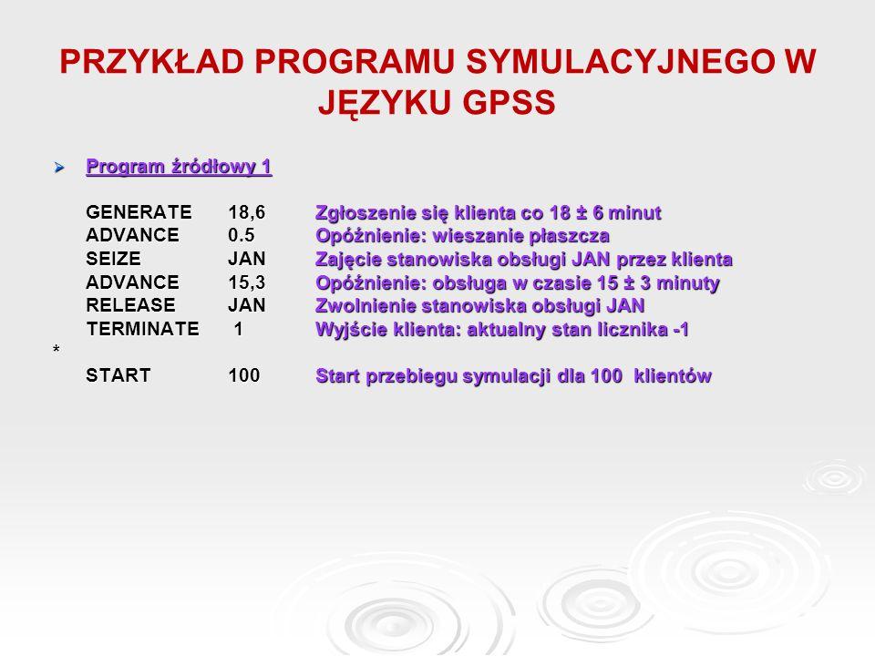 PRZYKŁAD PROGRAMU SYMULACYJNEGO W JĘZYKU GPSS  Program źródłowy 1 GENERATE18,6Zgłoszenie się klienta co 18 ± 6 minut ADVANCE0.5Opóźnienie: wieszanie płaszcza SEIZEJANZajęcie stanowiska obsługi JAN przez klienta ADVANCE15,3Opóźnienie: obsługa w czasie 15 ± 3 minuty RELEASEJANZwolnienie stanowiska obsługi JAN TERMINATE 1Wyjście klienta: aktualny stan licznika -1 * START100Start przebiegu symulacji dla 100 klientów