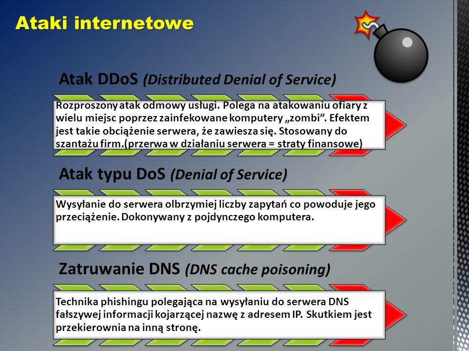 Ataki internetowe Atak DDoS (Distributed Denial of Service) Rozproszony atak odmowy usługi.