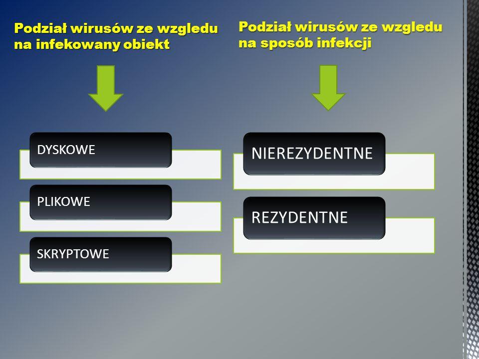 Podział wirusów ze wzgledu na infekowany obiekt Podział wirusów ze wzgledu na sposób infekcji DYSKOWEPLIKOWESKRYPTOWE NIEREZYDENTNEREZYDENTNE