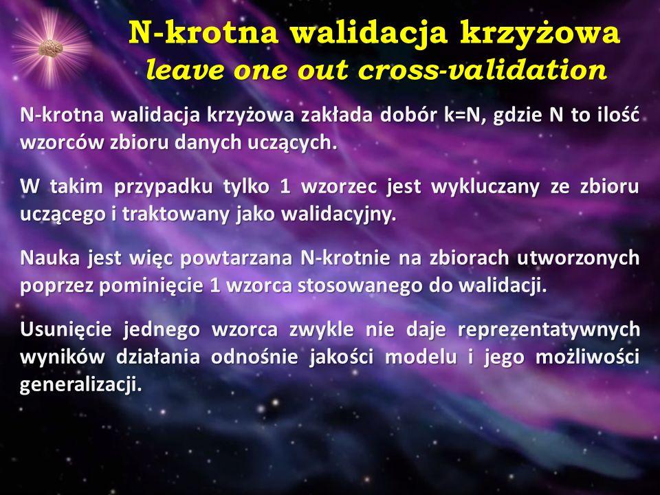N-krotna walidacja krzyżowa leave one out cross-validation N-krotna walidacja krzyżowa zakłada dobór k=N, gdzie N to ilość wzorców zbioru danych ucząc