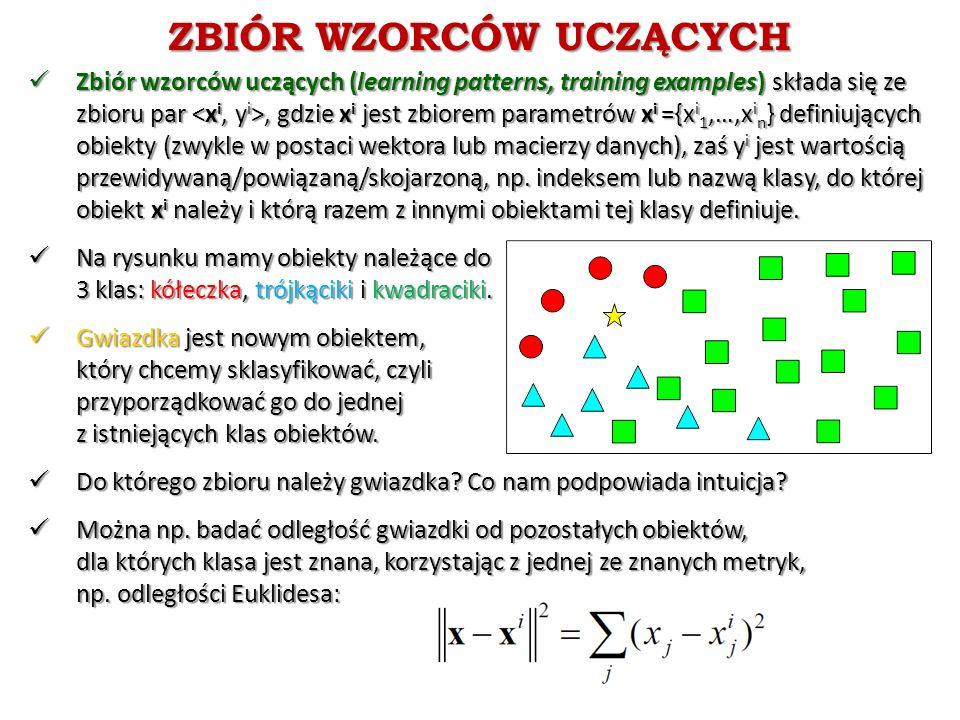 ZBIÓR WZORCÓW UCZĄCYCH Zbiór wzorców uczących (learning patterns, training examples) składa się ze zbioru par, gdzie x i jest zbiorem parametrów x i ={x i 1,…,x i n } definiujących obiekty (zwykle w postaci wektora lub macierzy danych), zaś y i jest wartością przewidywaną/powiązaną/skojarzoną, np.