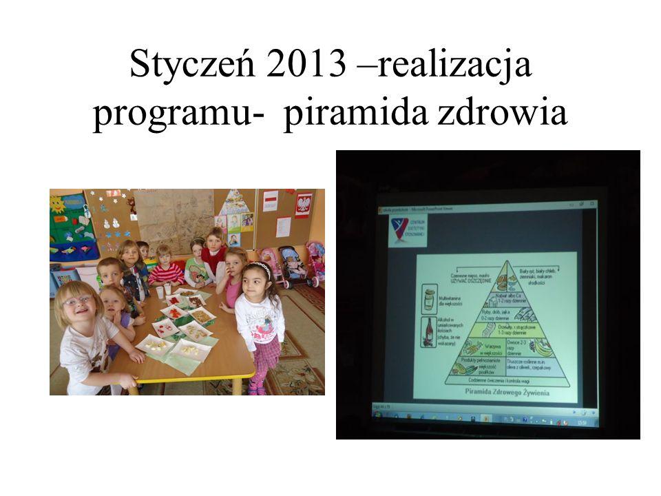 Styczeń 2013 –realizacja programu- piramida zdrowia