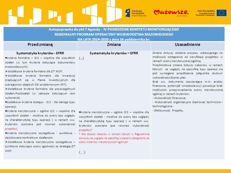 Autopoprawka do pkt 7 Agendy - IV POSIEDZENIE KOMITETU MONITORUJĄCEGO REGIONALNY PROGRAM OPERACYJNY WOJEWODZTWA MAZOWIECKIEGO NA LATA 2014-2020 z dnia 16 października br.