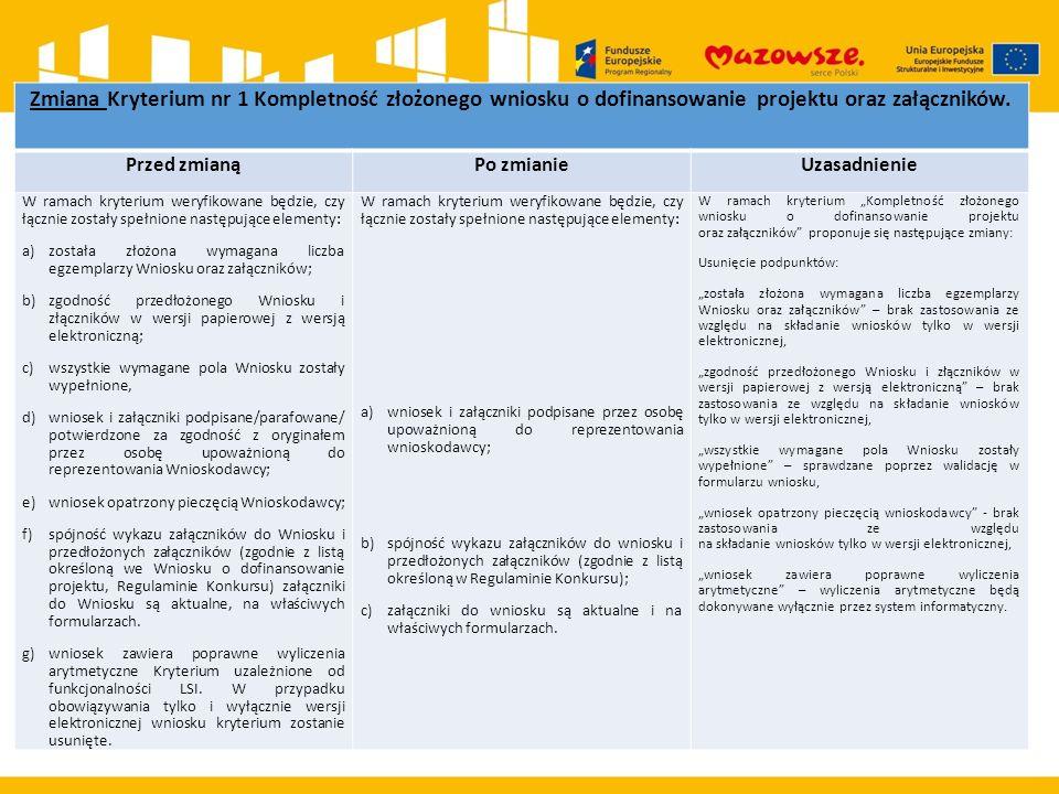 Zmiana Kryterium nr 1 Kompletność złożonego wniosku o dofinansowanie projektu oraz załączników.