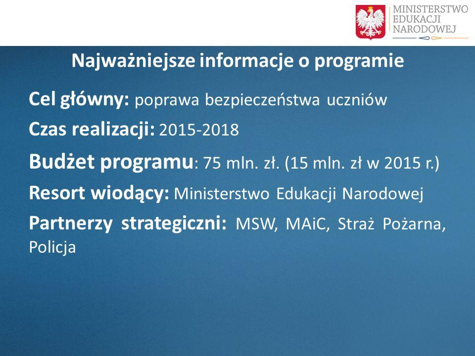 Cel główny: poprawa bezpieczeństwa uczniów Czas realizacji: 2015-2018 Budżet programu : 75 mln. zł. (15 mln. zł w 2015 r.) Resort wiodący: Ministerstw