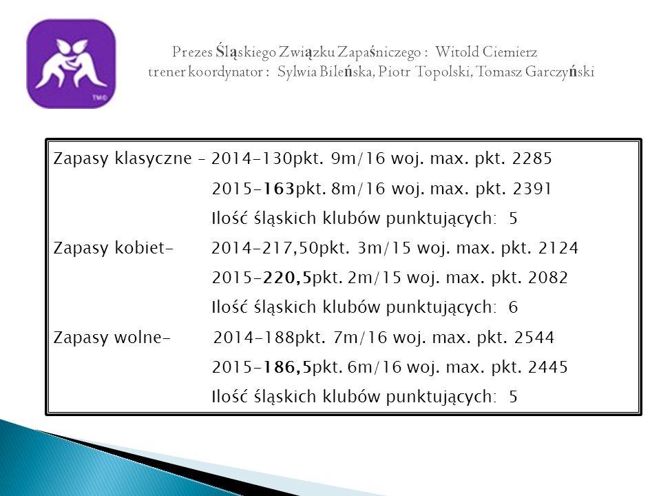 Zapasy klasyczne – 2014-130pkt. 9m/16 woj. max. pkt.