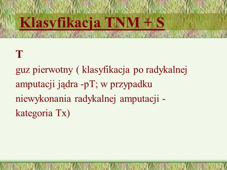 Klasyfikacja TNM + S T guz pierwotny ( klasyfikacja po radykalnej amputacji jądra -pT; w przypadku niewykonania radykalnej amputacji - kategoria Tx)