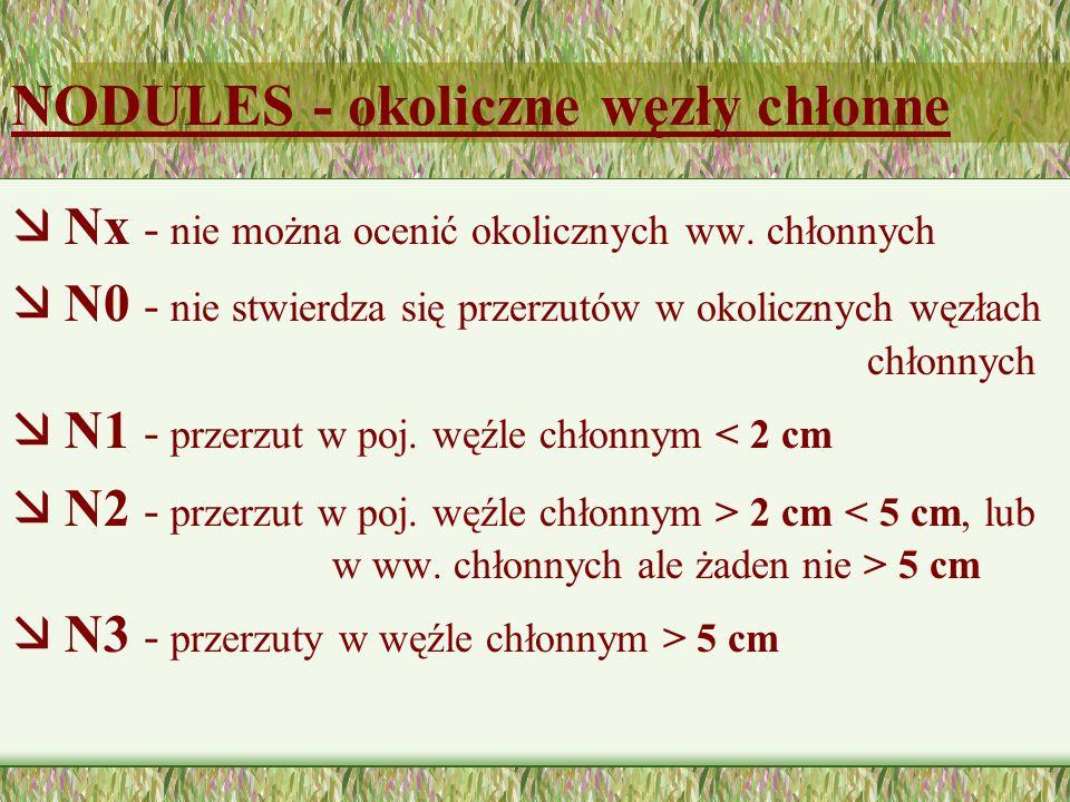NODULES - okoliczne węzły chłonne æ Nx - nie można ocenić okolicznych ww. chłonnych æ N0 - nie stwierdza się przerzutów w okolicznych węzłach chłonnyc