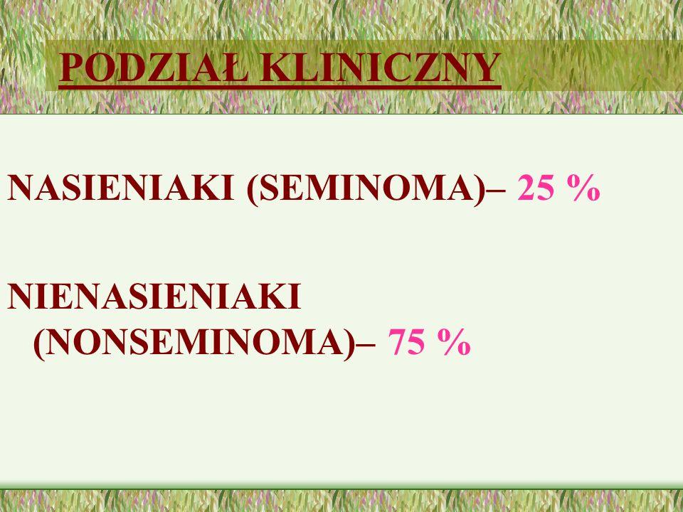 PODZIAŁ KLINICZNY NASIENIAKI (SEMINOMA)– 25 % NIENASIENIAKI (NONSEMINOMA)– 75 %