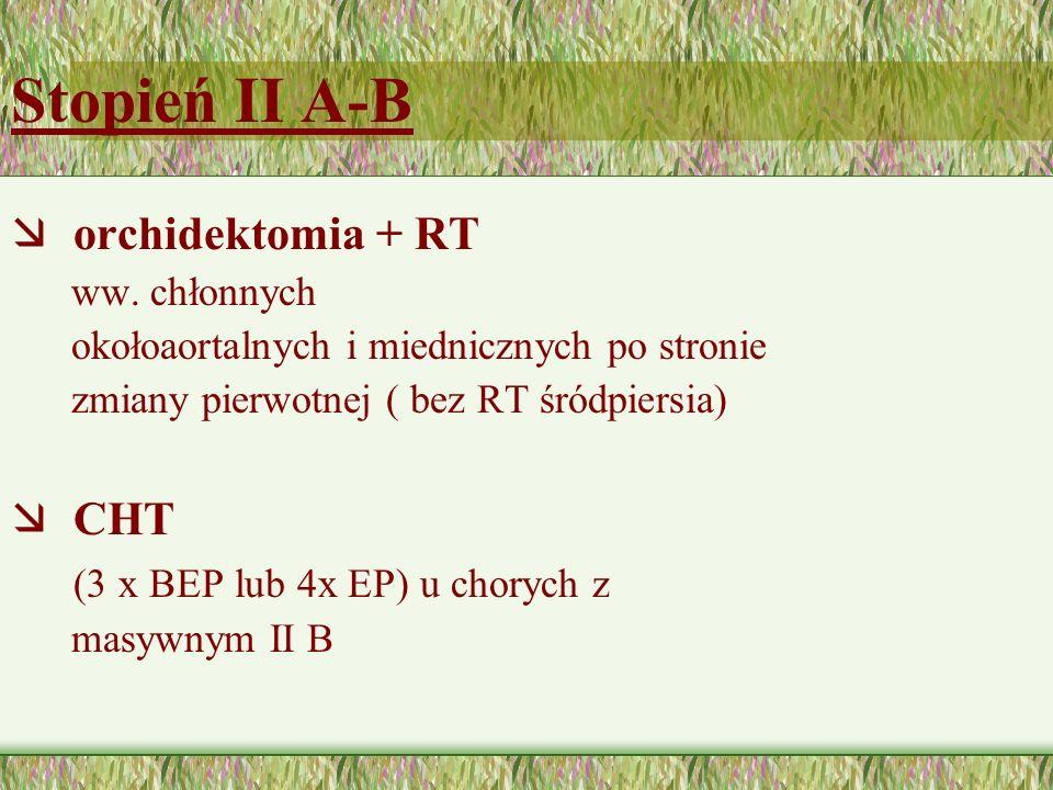 Stopień II A-B æ orchidektomia + RT ww. chłonnych okołoaortalnych i miednicznych po stronie zmiany pierwotnej ( bez RT śródpiersia) æ CHT (3 x BEP lub