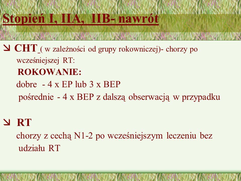 Stopień I, IIA, IIB- nawrót æ CHT ( w zależności od grupy rokowniczej)- chorzy po wcześniejszej RT: ROKOWANIE: dobre - 4 x EP lub 3 x BEP pośrednie -