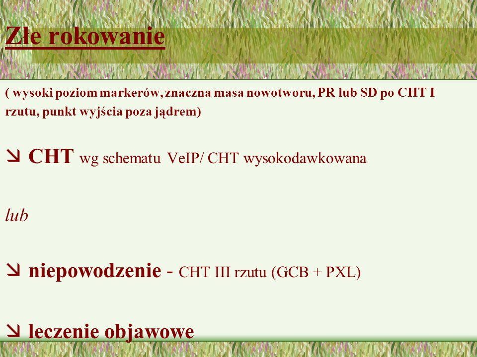 Złe rokowanie ( wysoki poziom markerów, znaczna masa nowotworu, PR lub SD po CHT I rzutu, punkt wyjścia poza jądrem) æ CHT wg schematu VeIP/ CHT wysok