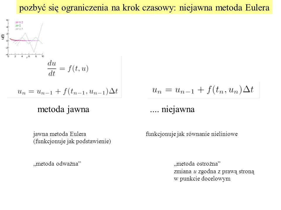 pozbyć się ograniczenia na krok czasowy: niejawna metoda Eulera metoda jawna.... niejawna jawna metoda Eulerafunkcjonuje jak równanie nieliniowe (funk