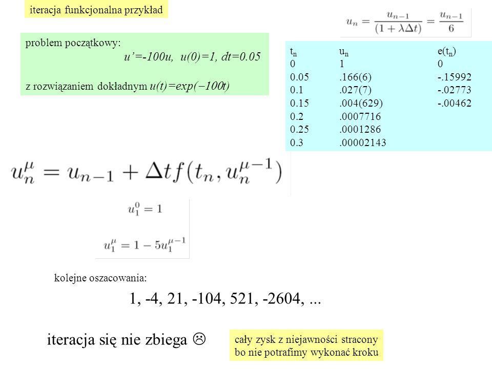 problem początkowy: u'=-100u, u(0)=1, dt=0.05 z rozwiązaniem dokładnym u(t)=exp(  t) iteracja funkcjonalna przykład 1, -4, 21, -104, 521, -2604,...