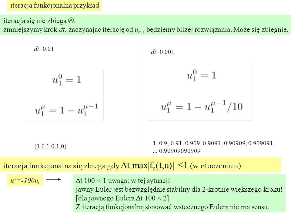 iteracja funkcjonalna przykład dt=0.01 (1,0,1,0,1,0) dt=0.001 1, 0.9, 0.91, 0.909, 0.9091, 0.90909, 0.909091,...