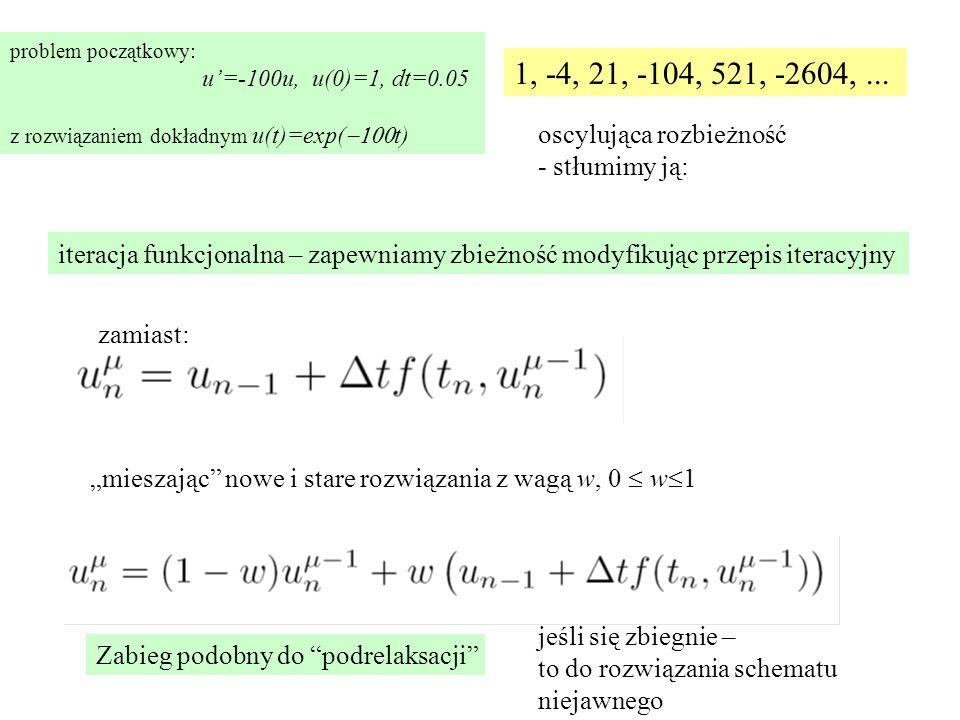 """iteracja funkcjonalna – zapewniamy zbieżność modyfikując przepis iteracyjny zamiast: """"mieszając nowe i stare rozwiązania z wagą w, 0  w  1 jeśli się zbiegnie – to do rozwiązania schematu niejawnego 1, -4, 21, -104, 521, -2604,..."""