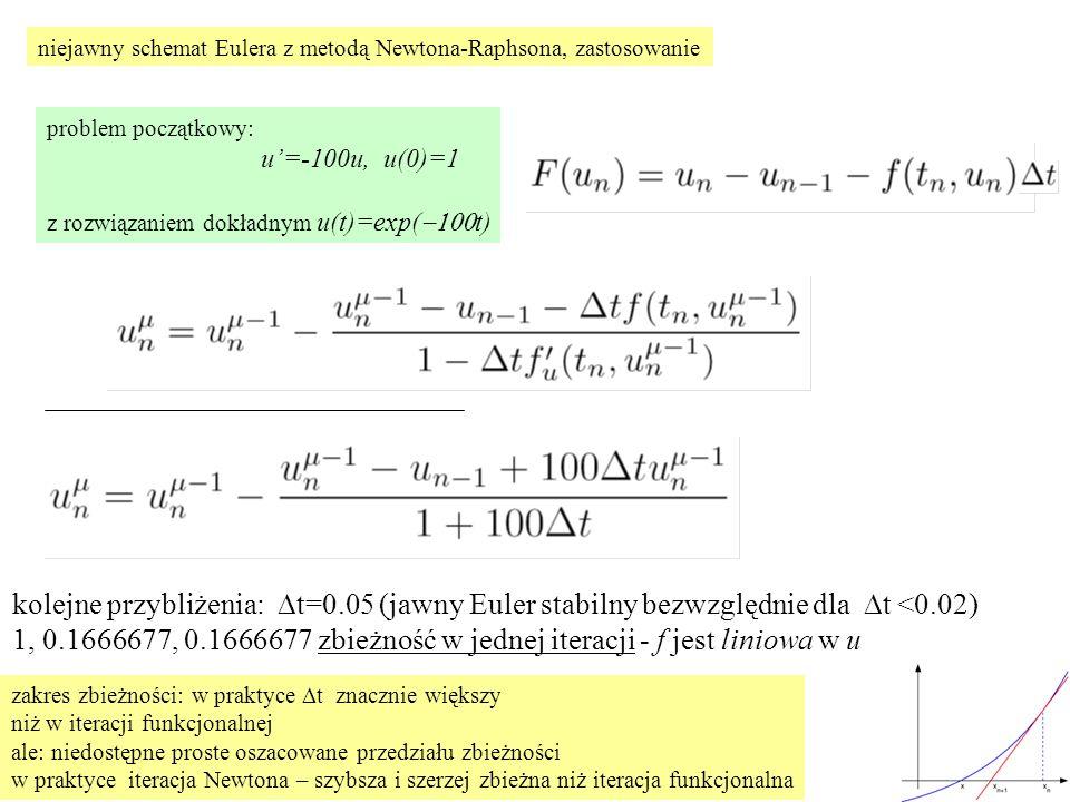 niejawny schemat Eulera z metodą Newtona-Raphsona, zastosowanie problem początkowy: u'=-100u, u(0)=1 z rozwiązaniem dokładnym u(t)=exp(  t) kolejne przybliżenia:  t=0.05 (jawny Euler stabilny bezwzględnie dla  t <0.02) 1, 0.1666677, 0.1666677 zbieżność w jednej iteracji - f jest liniowa w u zakres zbieżności: w praktyce  t znacznie większy niż w iteracji funkcjonalnej ale: niedostępne proste oszacowane przedziału zbieżności w praktyce iteracja Newtona – szybsza i szerzej zbieżna niż iteracja funkcjonalna