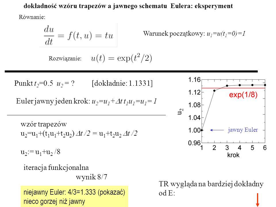 dokładność wzóru trapezów a jawnego schematu Eulera: eksperyment Równanie: Warunek początkowy: u 1 =u(t 1 =0)=1 Rozwiązanie: Punkt t 2 =0.5 u 2 = ? [d