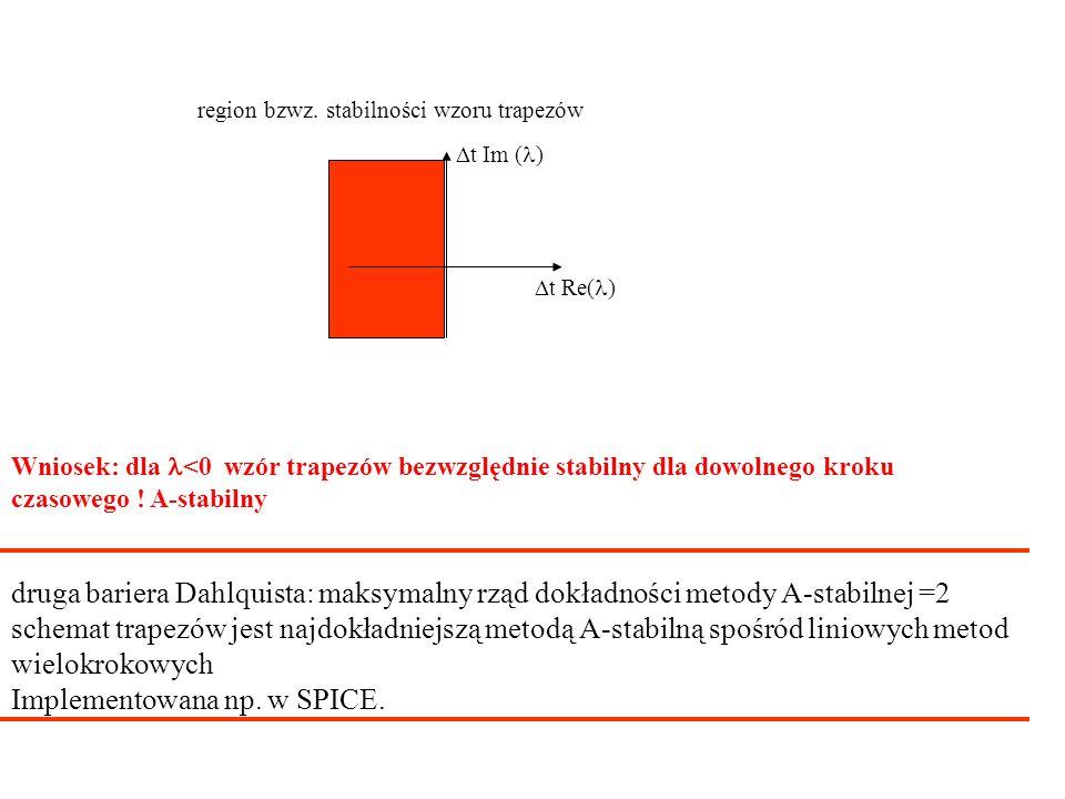 Wniosek: dla <0 wzór trapezów bezwzględnie stabilny dla dowolnego kroku czasowego ! A-stabilny druga bariera Dahlquista: maksymalny rząd dokładności m