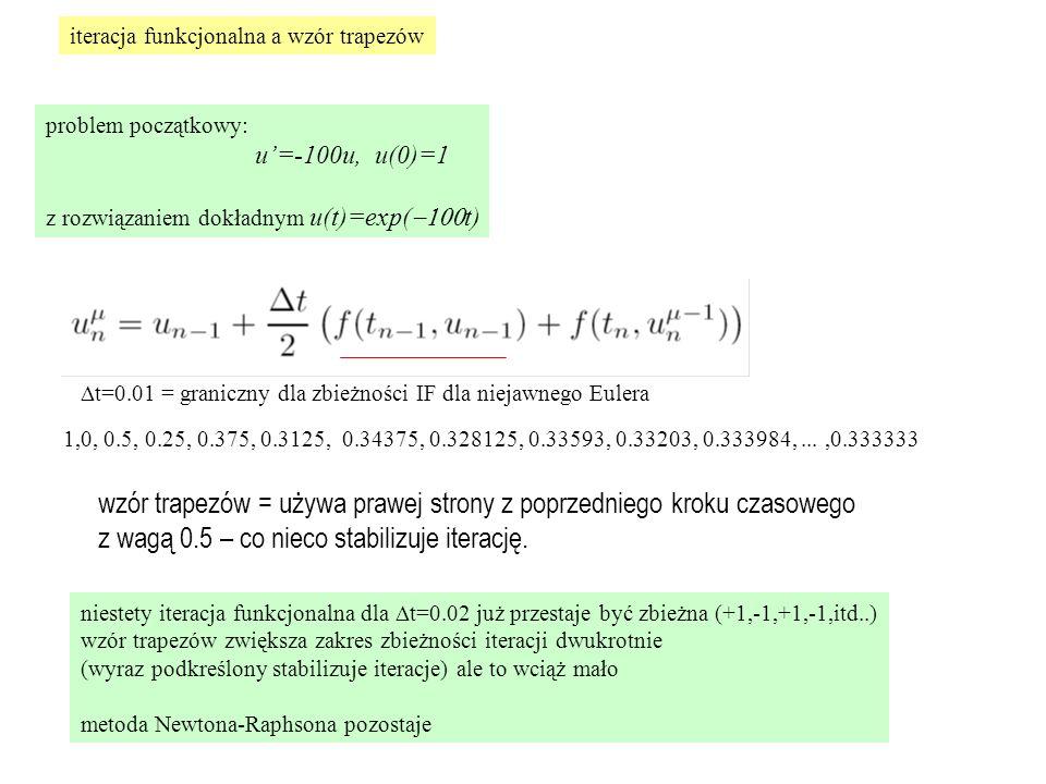 problem początkowy: u'=-100u, u(0)=1 z rozwiązaniem dokładnym u(t)=exp(  t) iteracja funkcjonalna a wzór trapezów  t=0.01 = graniczny dla zbieżności IF dla niejawnego Eulera 1,0, 0.5, 0.25, 0.375, 0.3125, 0.34375, 0.328125, 0.33593, 0.33203, 0.333984,...,0.333333 niestety iteracja funkcjonalna dla  t=0.02 już przestaje być zbieżna (+1,-1,+1,-1,itd..) wzór trapezów zwiększa zakres zbieżności iteracji dwukrotnie (wyraz podkreślony stabilizuje iteracje) ale to wciąż mało metoda Newtona-Raphsona pozostaje wzór trapezów = używa prawej strony z poprzedniego kroku czasowego z wagą 0.5 – co nieco stabilizuje iterację.