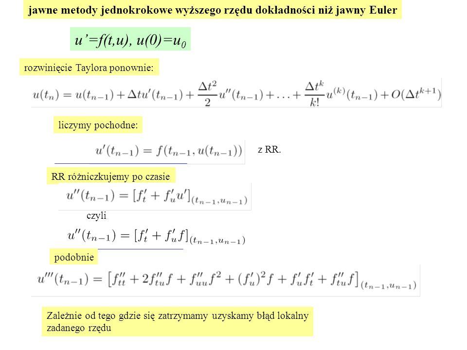 rozwinięcie Taylora ponownie: jawne metody jednokrokowe wyższego rzędu dokładności niż jawny Euler u'=f(t,u), u(0)=u 0 liczymy pochodne: z RR.