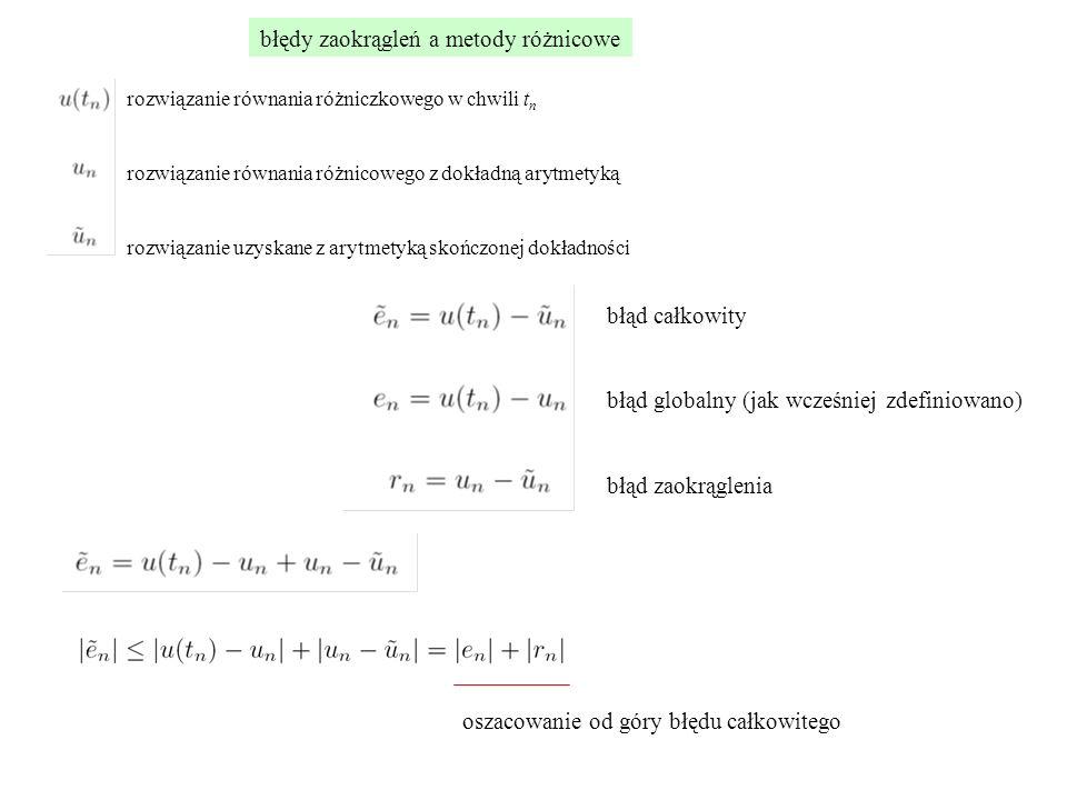 błędy zaokrągleń a metody różnicowe rozwiązanie równania różniczkowego w chwili t n rozwiązanie równania różnicowego z dokładną arytmetyką rozwiązanie uzyskane z arytmetyką skończonej dokładności błąd całkowity błąd globalny (jak wcześniej zdefiniowano) błąd zaokrąglenia oszacowanie od góry błędu całkowitego