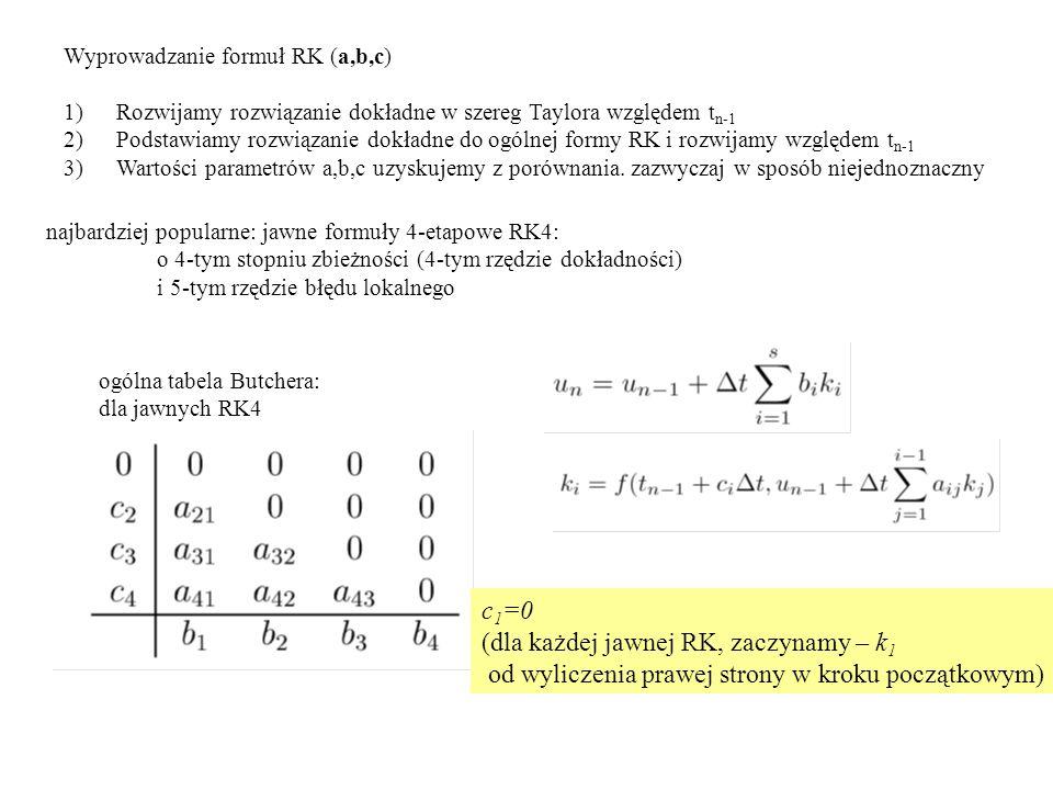 Wyprowadzanie formuł RK (a,b,c) 1)Rozwijamy rozwiązanie dokładne w szereg Taylora względem t n-1 2)Podstawiamy rozwiązanie dokładne do ogólnej formy RK i rozwijamy względem t n-1 3)Wartości parametrów a,b,c uzyskujemy z porównania.