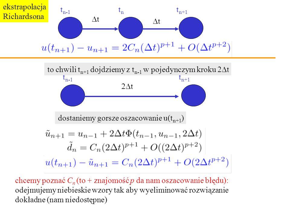 to chwili t n+1 dojdziemy z t n-1 w pojedynczym kroku 2  t t n-1 t n t n+1 t n-1 t n+1 tt tt  t chcemy poznać C n (to + znajomość p da nam oszacowanie błędu): odejmujemy niebieskie wzory tak aby wyeliminować rozwiązanie dokładne (nam niedostępne) dostaniemy gorsze oszacowanie u(t n+1 ) ekstrapolacja Richardsona