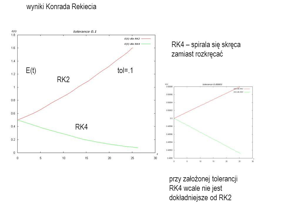 wyniki Konrada Rekiecia RK2 tol=.1 RK4 E(t) RK4 – spirala się skręca zamiast rozkręcać przy założonej tolerancji RK4 wcale nie jest dokładniejsze od RK2