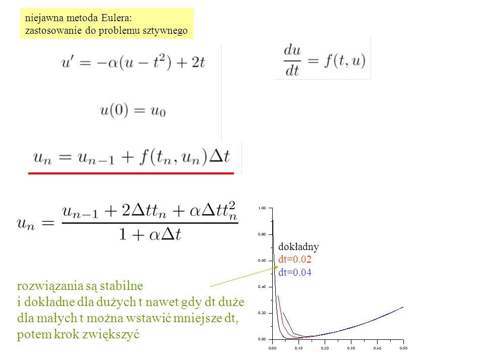 niejawna metoda Eulera: zastosowanie do problemu sztywnego dokładny dt=0.02 dt=0.04 rozwiązania są stabilne i dokładne dla dużych t nawet gdy dt duże
