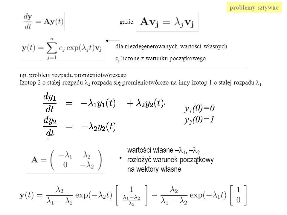 gdzie np. problem rozpadu promieniotwórczego Izotop 2 o stałej rozpadu 2 rozpada się promieniotwórczo na inny izotop 1 o stałej rozpadu 1 c j liczone