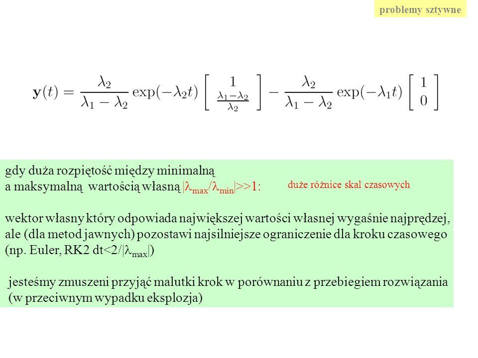 problemy sztywne gdy duża rozpiętość między minimalną a maksymalną wartością własną | max / min |>>1: wektor własny który odpowiada największej wartości własnej wygaśnie najprędzej, ale (dla metod jawnych) pozostawi najsilniejsze ograniczenie dla kroku czasowego (np.